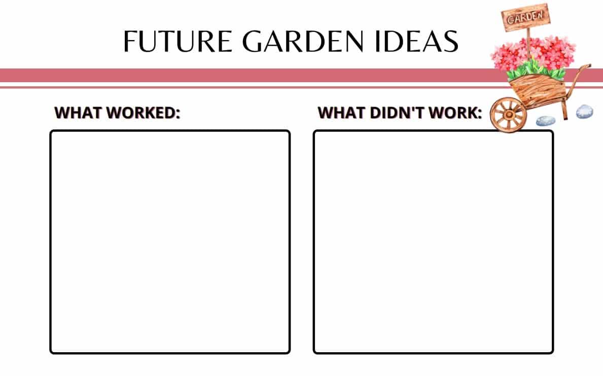 Garden Planner Future Garden Ideas